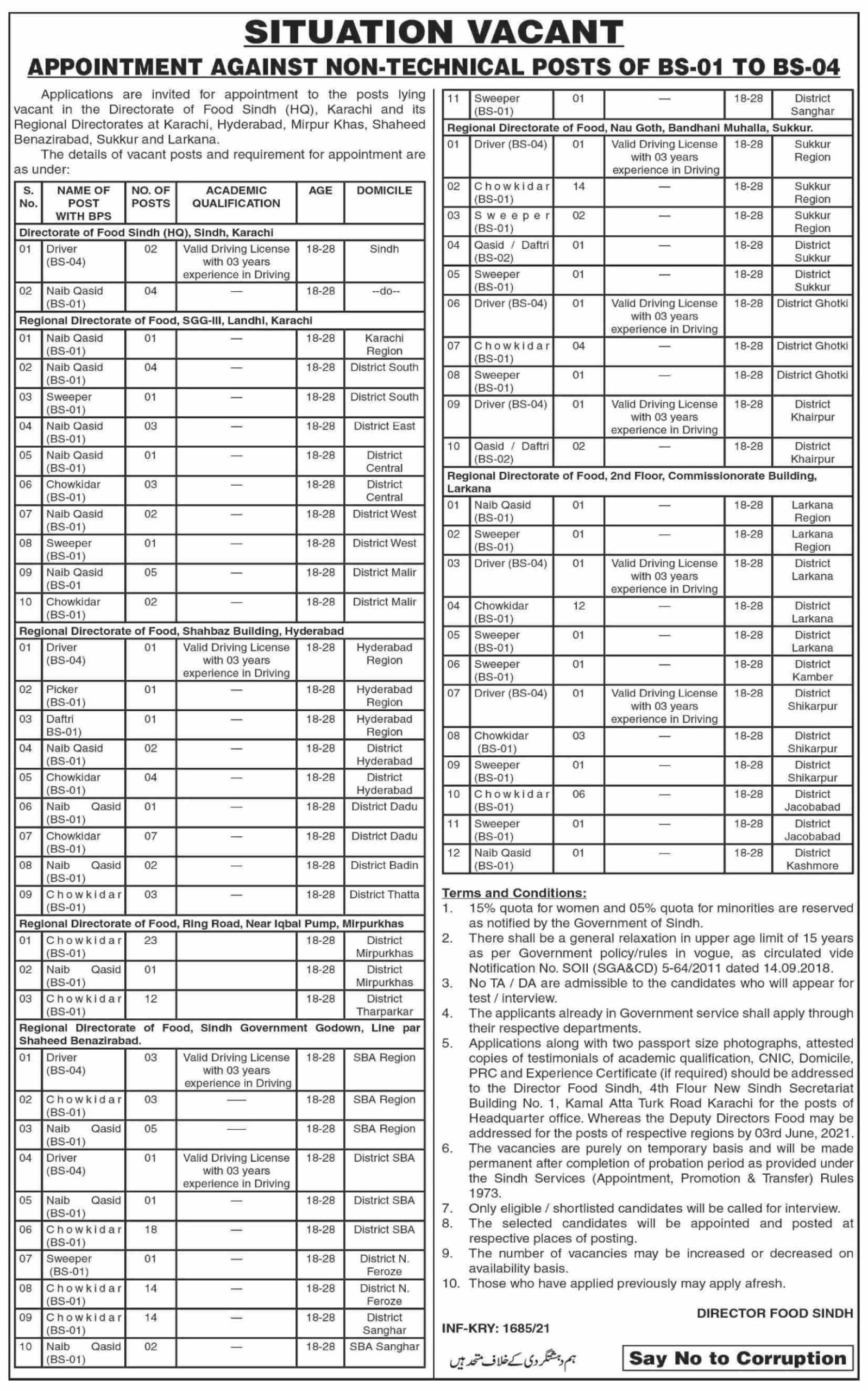 Food Department Sindh Jobs May 2021 Advertisement